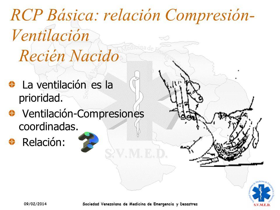 RCP Básica: relación Compresión-Ventilación Recién Nacido