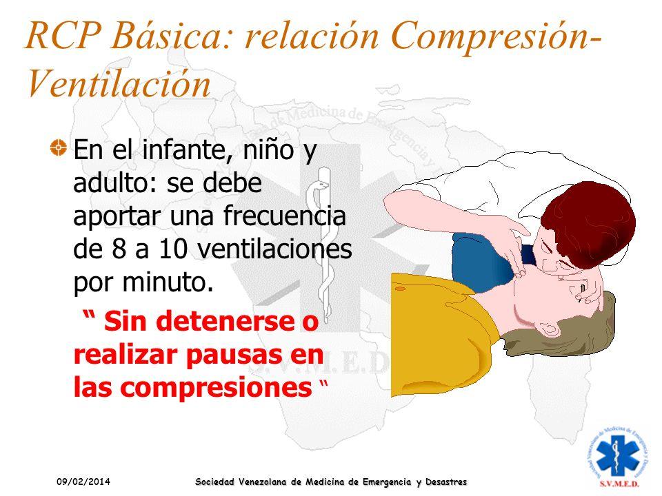 RCP Básica: relación Compresión-Ventilación