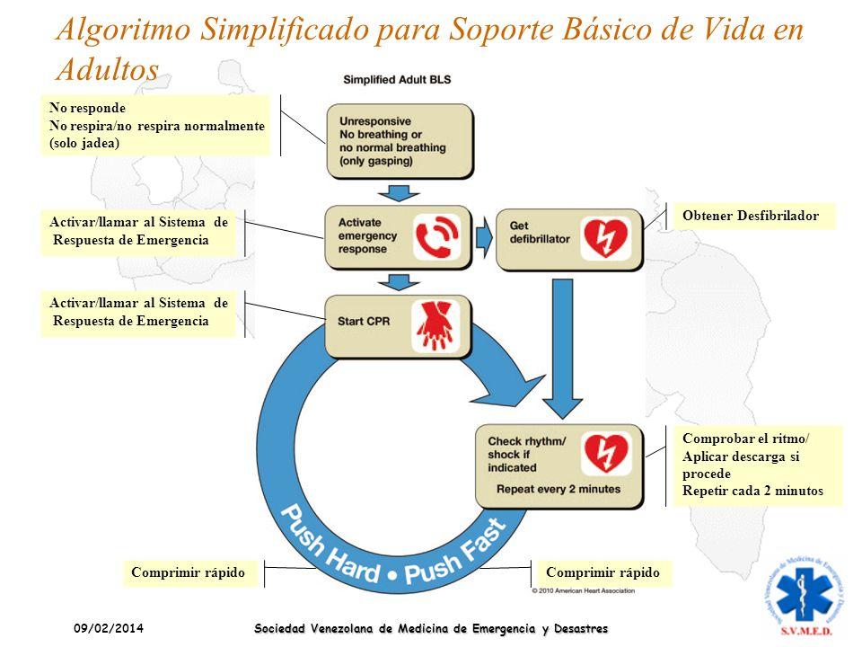 Algoritmo Simplificado para Soporte Básico de Vida en Adultos