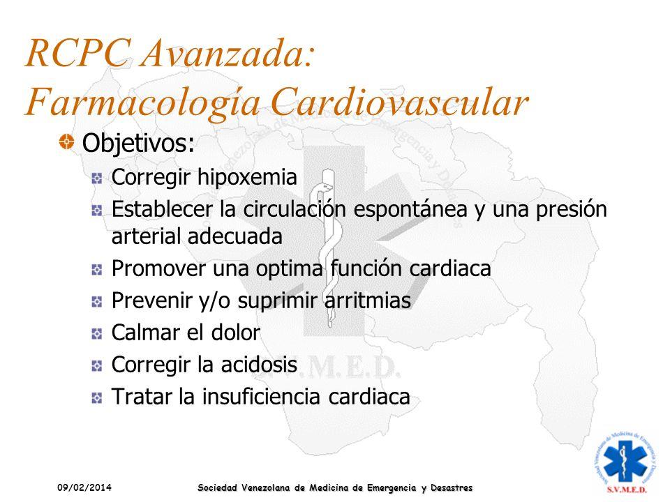 RCPC Avanzada: Farmacología Cardiovascular