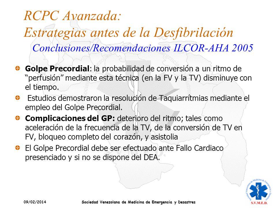RCPC Avanzada: Estrategias antes de la Desfibrilación