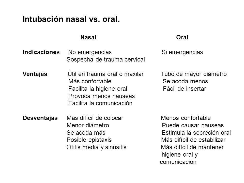 Intubación nasal vs. oral.