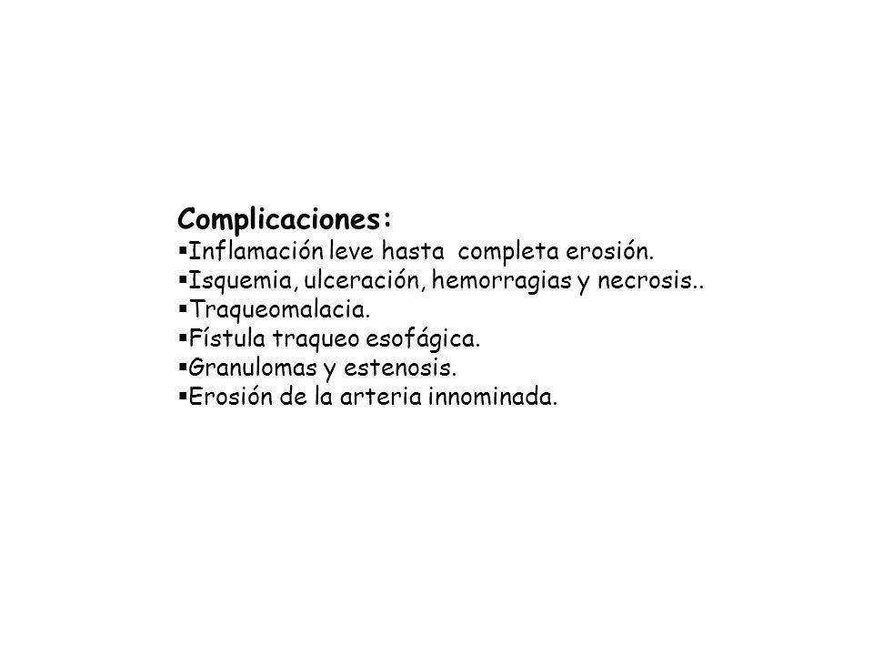 Complicaciones: Inflamación leve hasta completa erosión.
