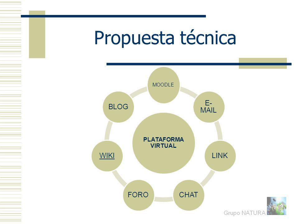 Propuesta técnica PLATAFORMA VIRTUAL MOODLE E-MAIL LINK CHAT FORO WIKI
