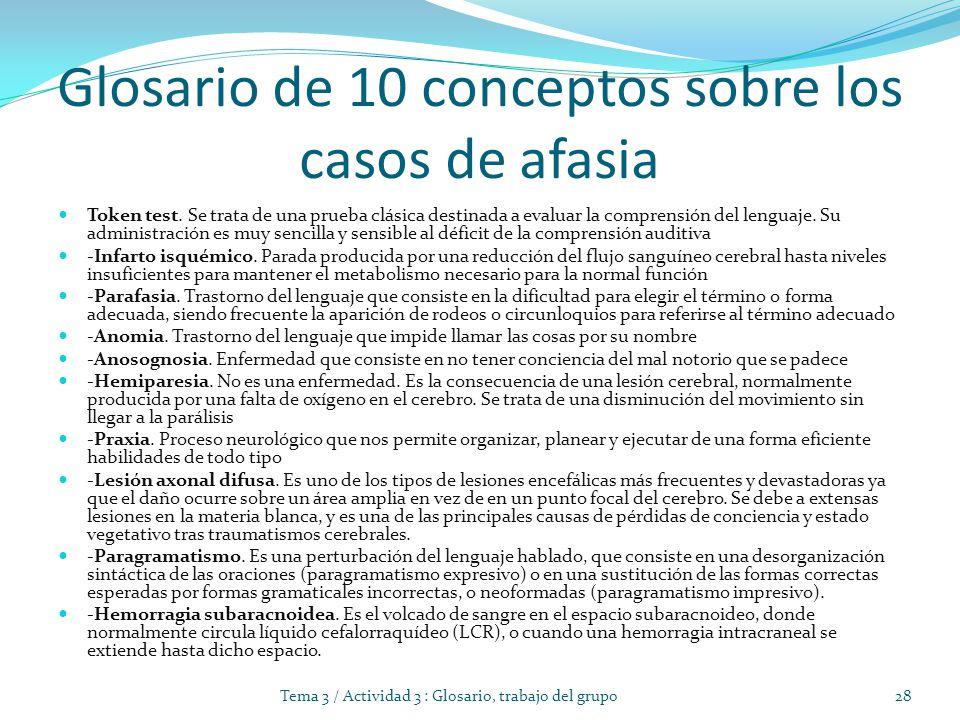Glosario de 10 conceptos sobre los casos de afasia