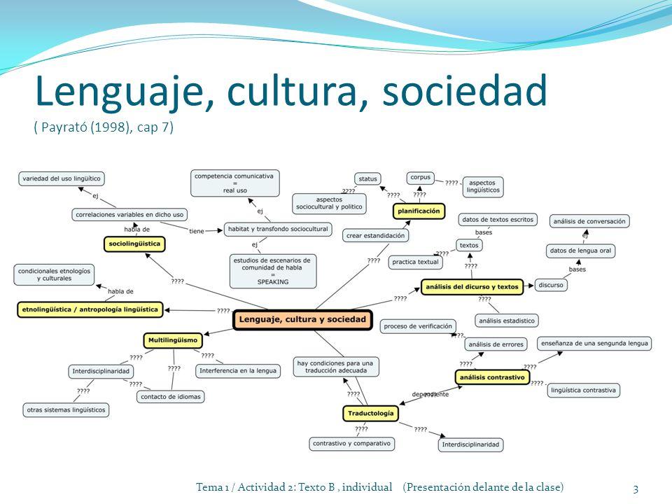 Lenguaje, cultura, sociedad ( Payrató (1998), cap 7)