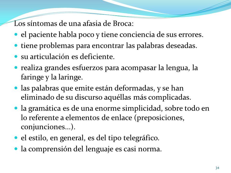 Los síntomas de una afasia de Broca:
