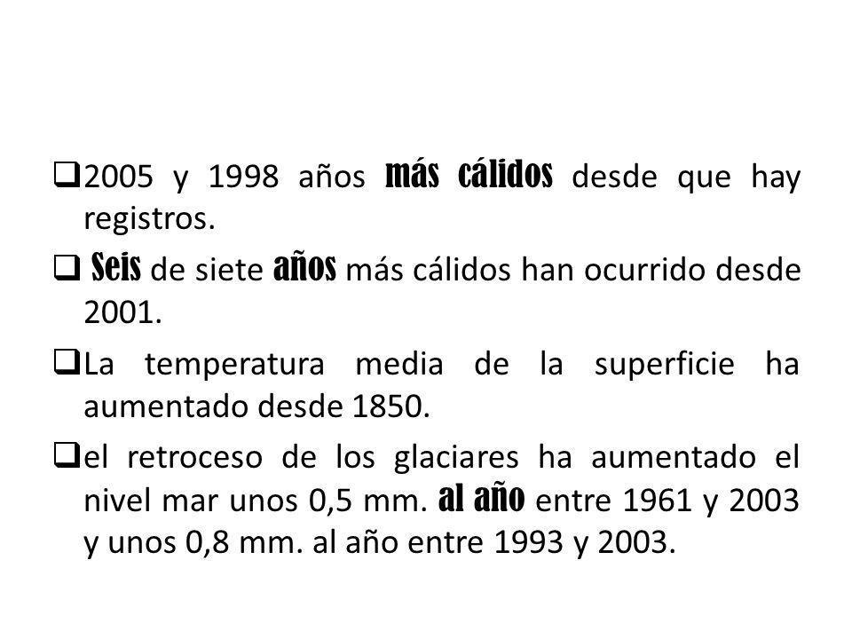 2005 y 1998 años más cálidos desde que hay registros.