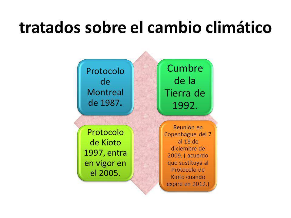 tratados sobre el cambio climático