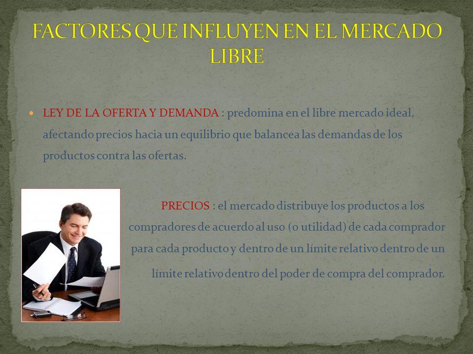 FACTORES QUE INFLUYEN EN EL MERCADO LIBRE