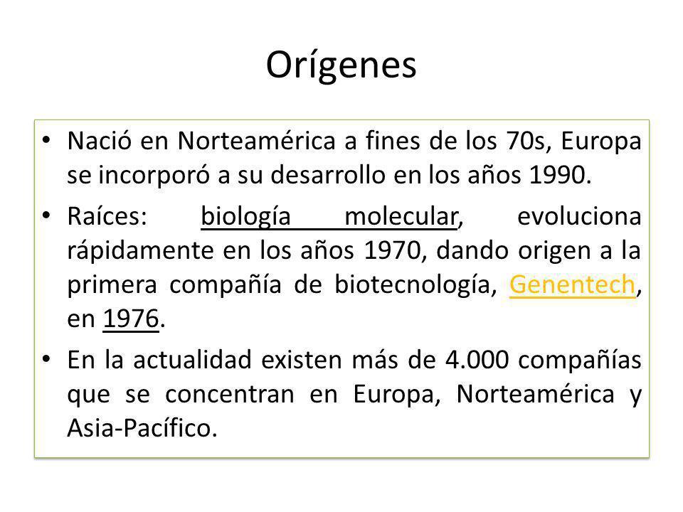 Orígenes Nació en Norteamérica a fines de los 70s, Europa se incorporó a su desarrollo en los años 1990.