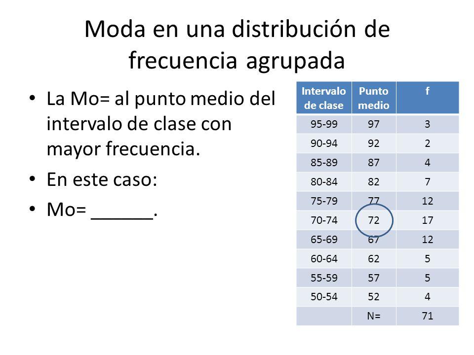 Moda en una distribución de frecuencia agrupada