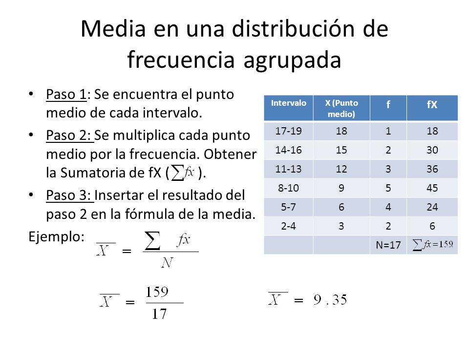 Media en una distribución de frecuencia agrupada
