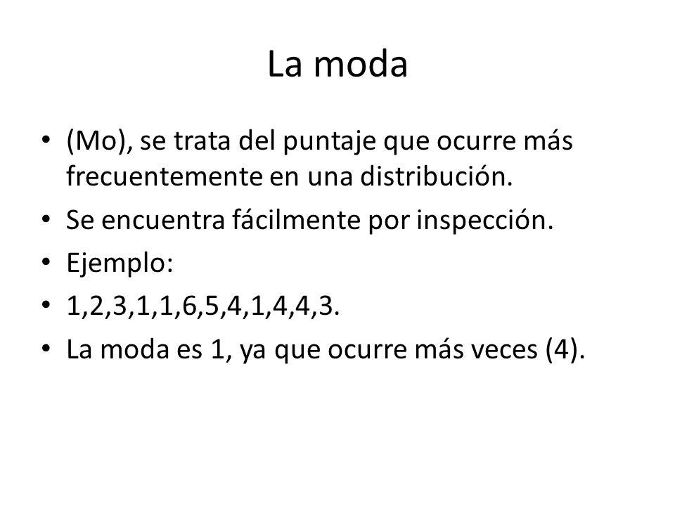 La moda (Mo), se trata del puntaje que ocurre más frecuentemente en una distribución. Se encuentra fácilmente por inspección.