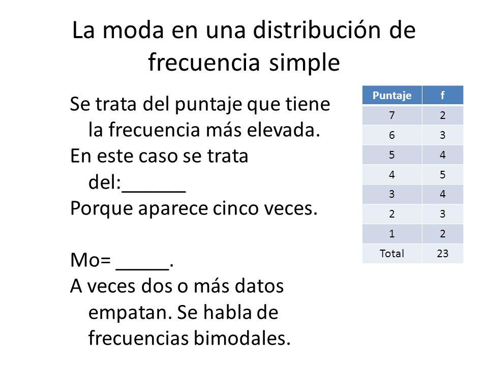 La moda en una distribución de frecuencia simple