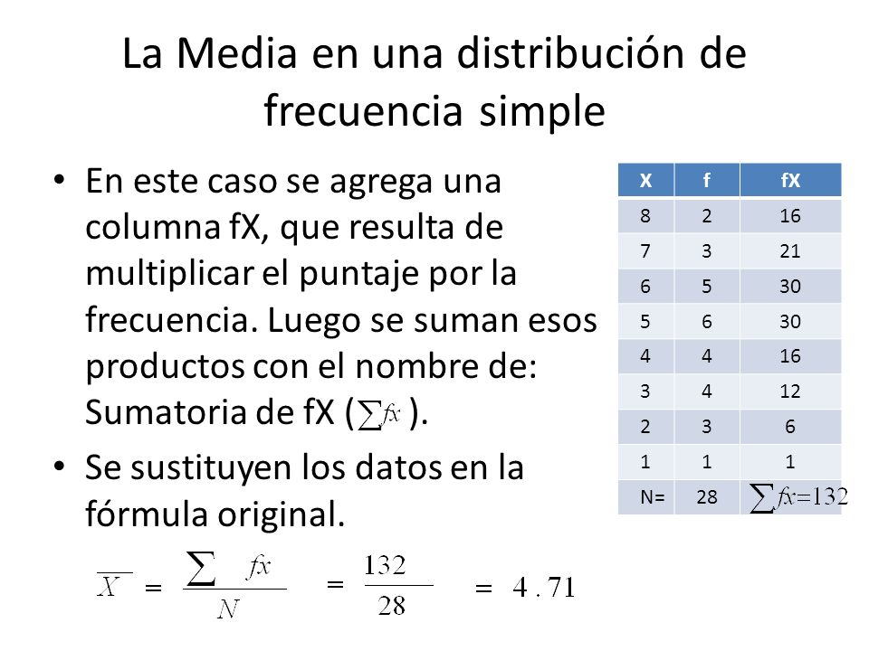 La Media en una distribución de frecuencia simple