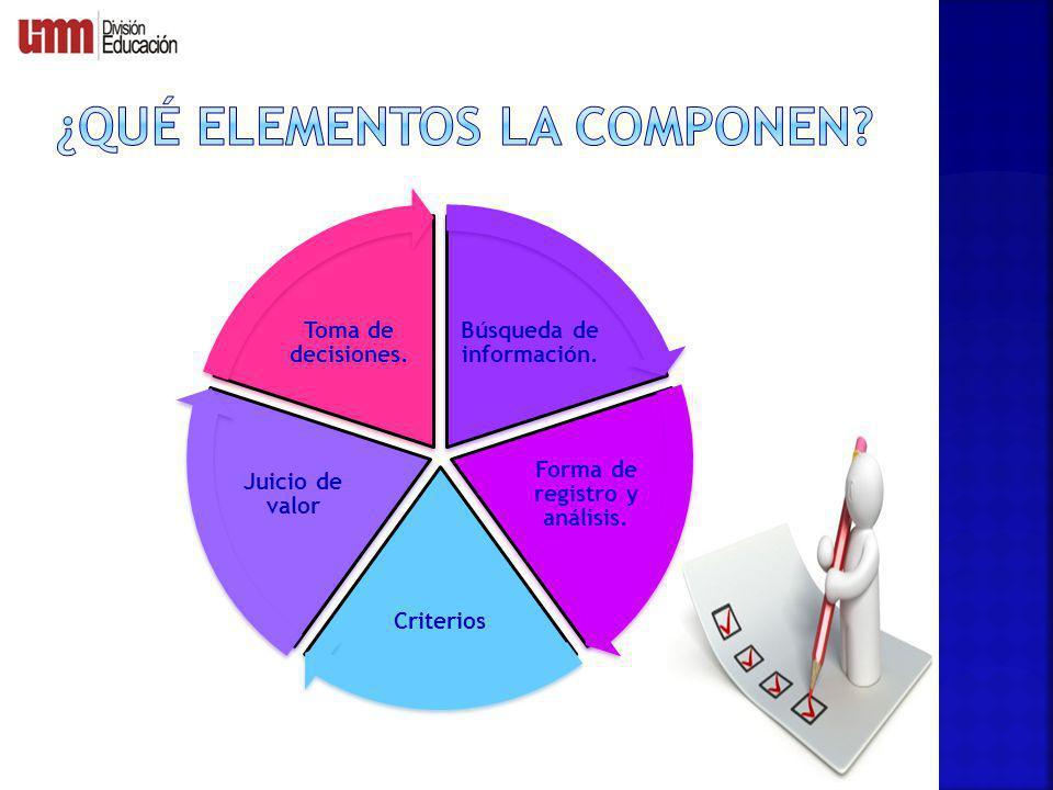 ¿Qué elementos la componen
