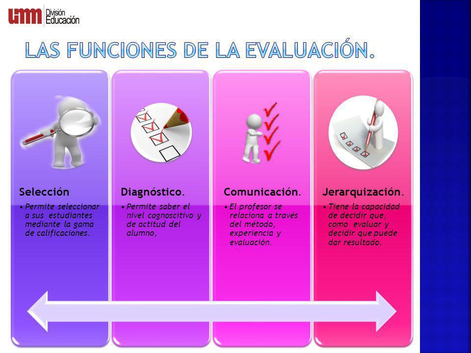 Las funciones de la evaluación.