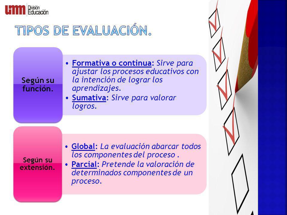 Tipos de evaluación. Según su función. Según su extensión.
