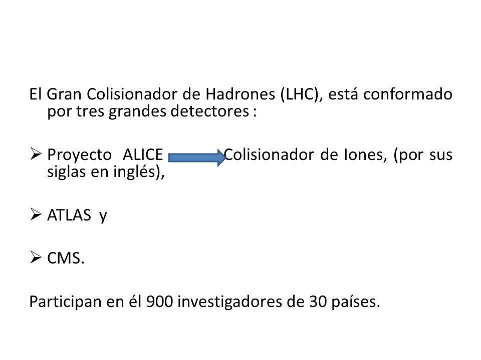 El Gran Colisionador de Hadrones (LHC), está conformado por tres grandes detectores :