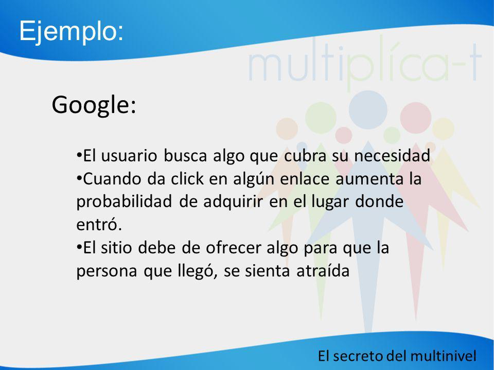Ejemplo: Google: El usuario busca algo que cubra su necesidad