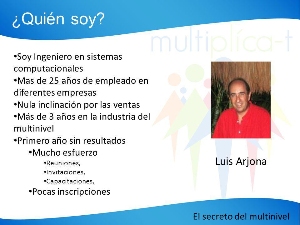 ¿Quién soy Luis Arjona Soy Ingeniero en sistemas computacionales