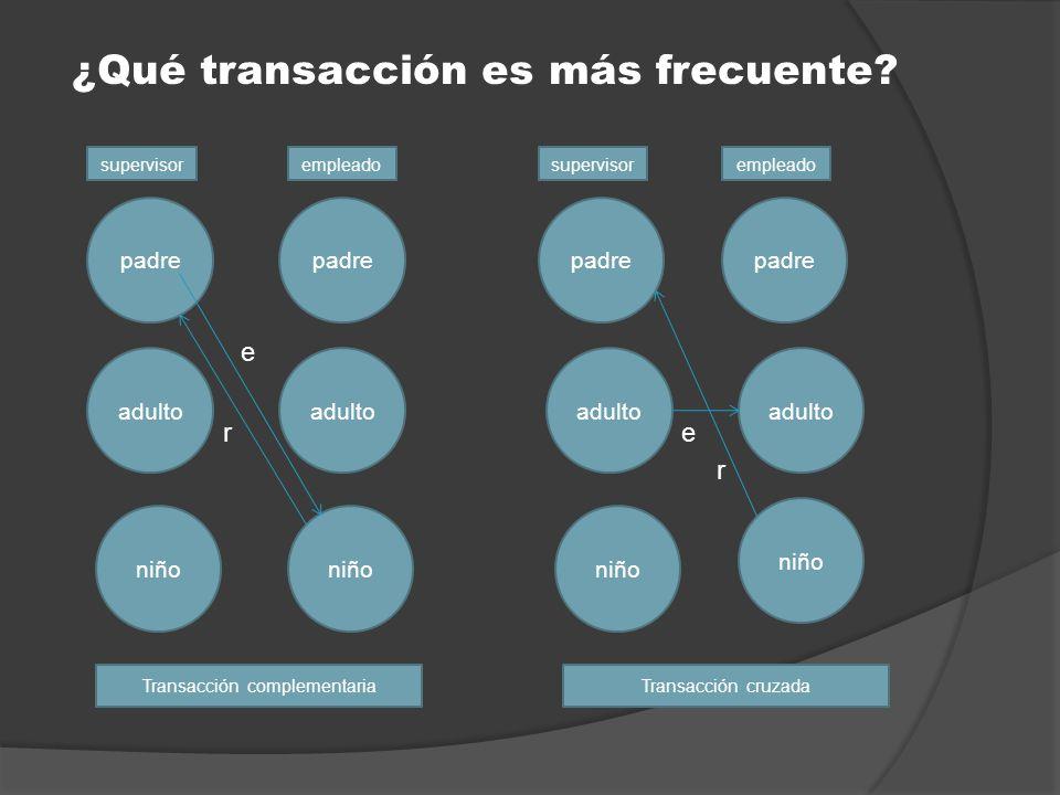 ¿Qué transacción es más frecuente