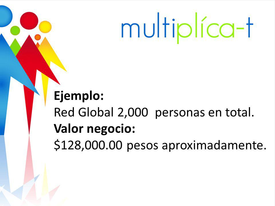 Ejemplo: Red Global 2,000 personas en total. Valor negocio: $128,000.00 pesos aproximadamente.