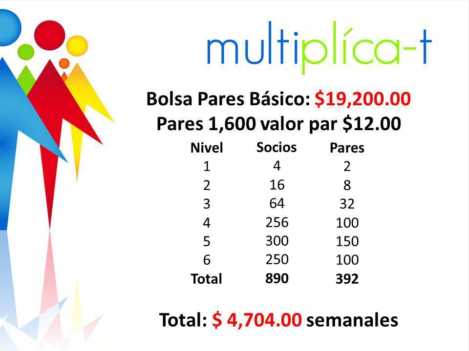 Bolsa Pares Básico: $19,200.00 Pares 1,600 valor par $12.00