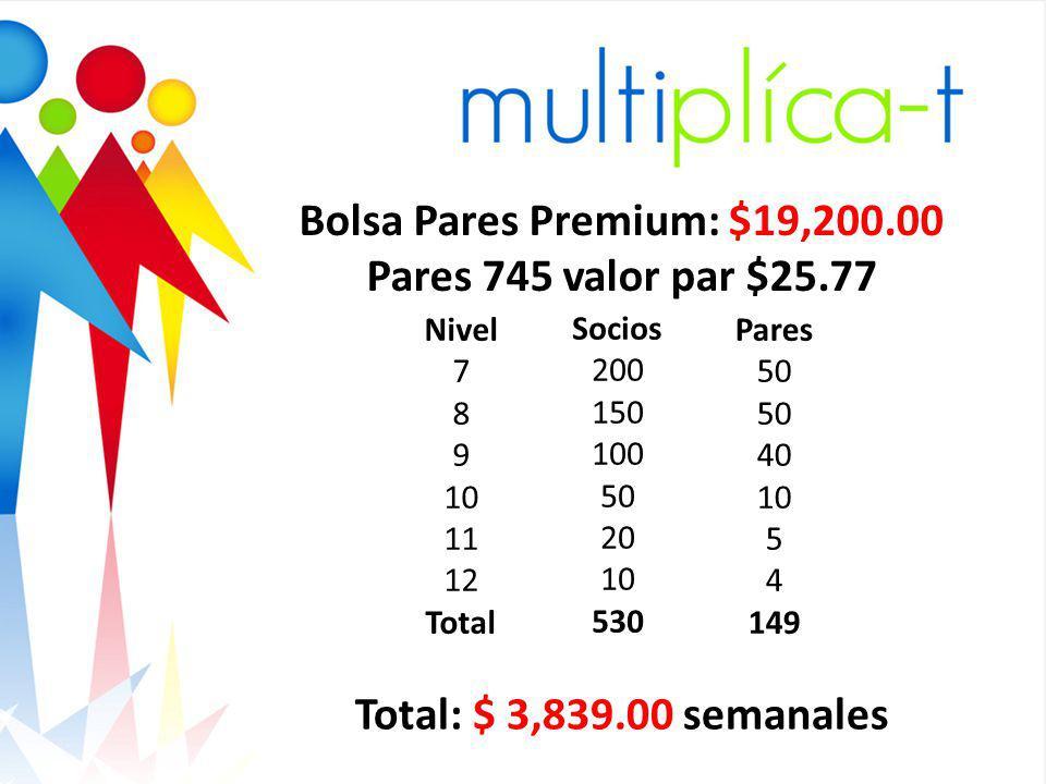 Gracias Bolsa Pares Premium: $19,200.00 Pares 745 valor par $25.77