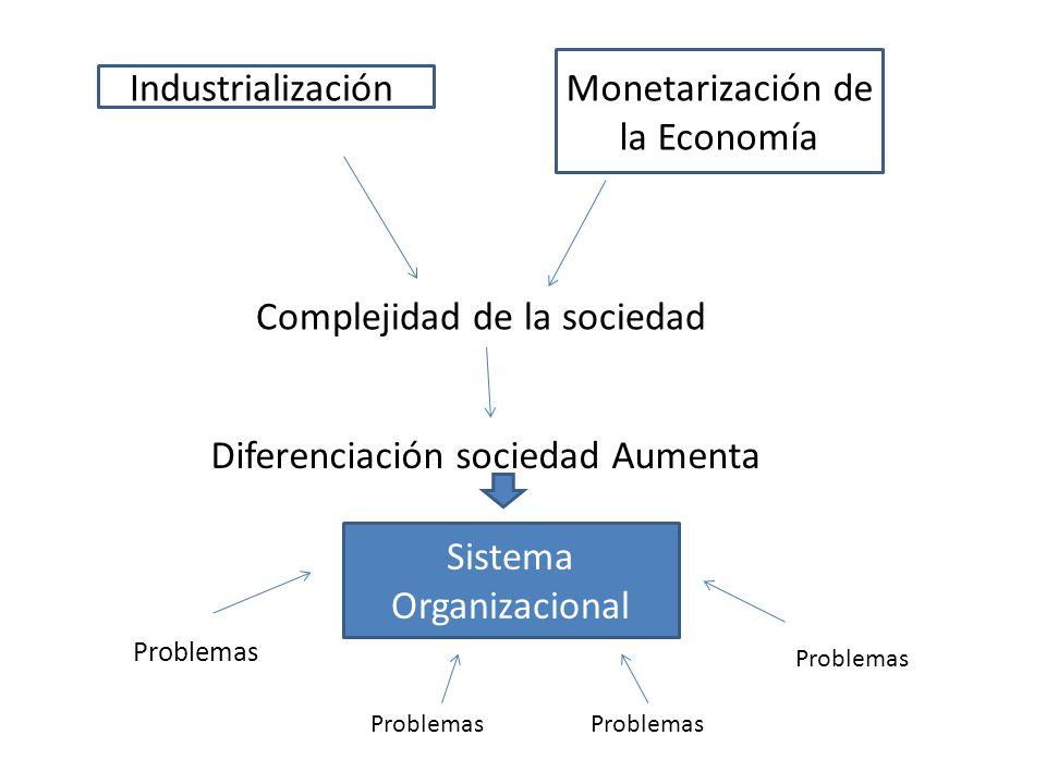 Monetarización de la Economía
