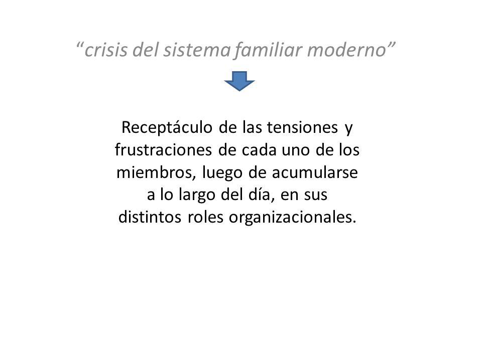 crisis del sistema familiar moderno