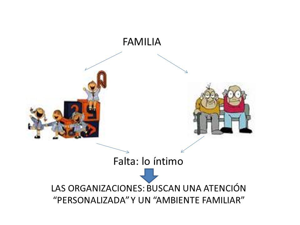 FAMILIA Falta: lo íntimo