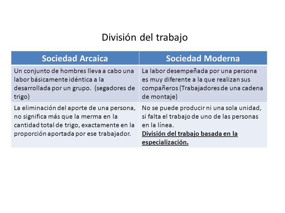División del trabajo Sociedad Arcaica Sociedad Moderna