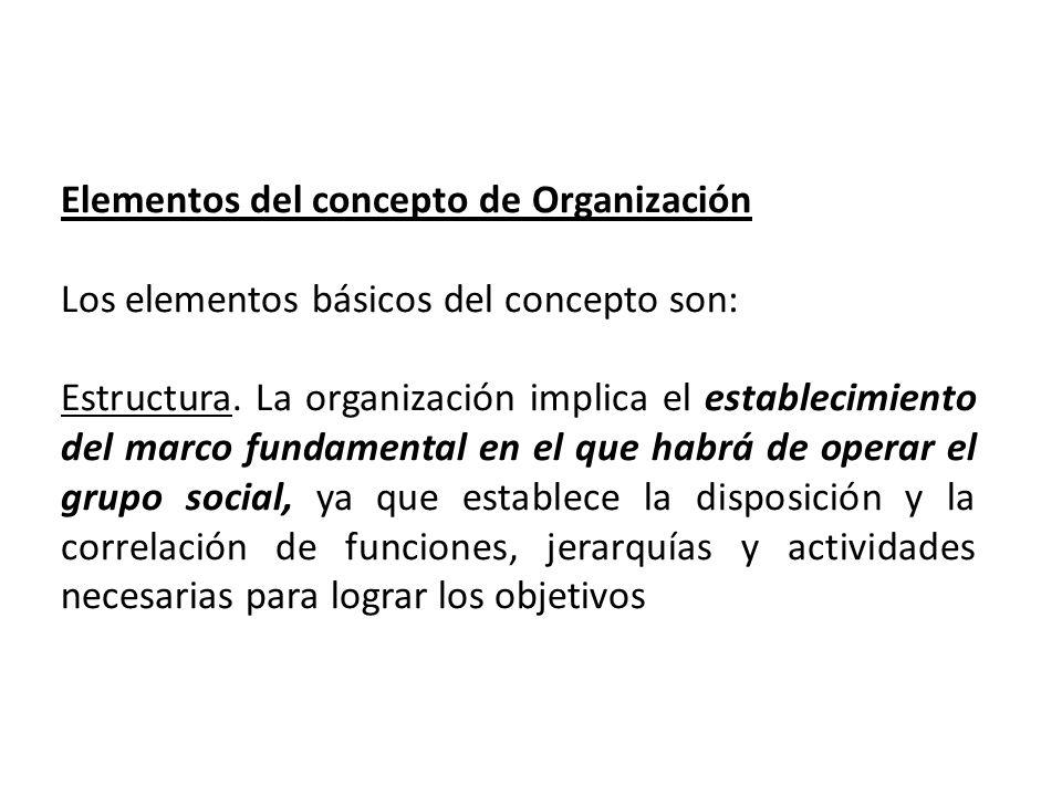 Elementos del concepto de Organización