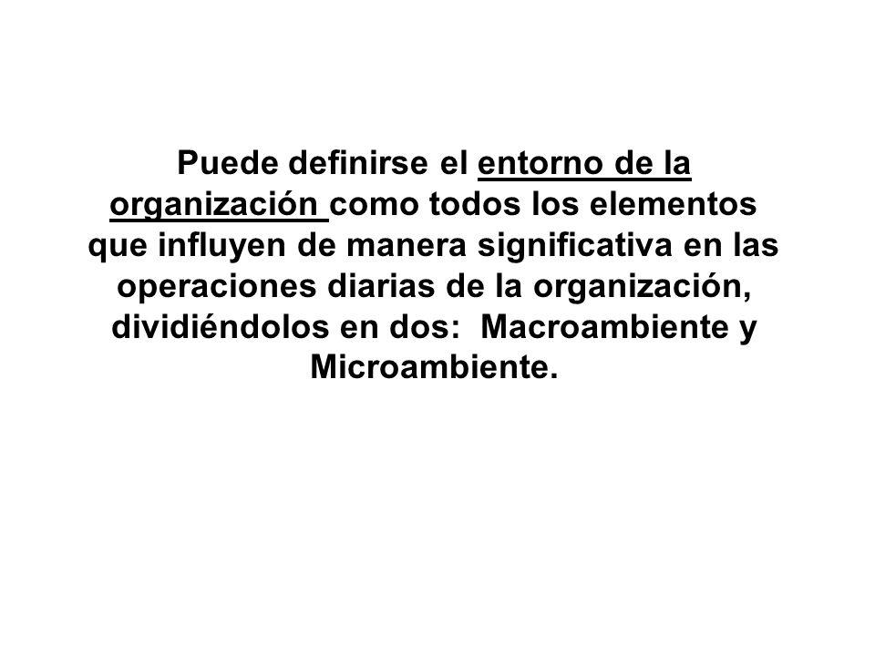 Puede definirse el entorno de la organización como todos los elementos que influyen de manera significativa en las operaciones diarias de la organización, dividiéndolos en dos: Macroambiente y Microambiente.