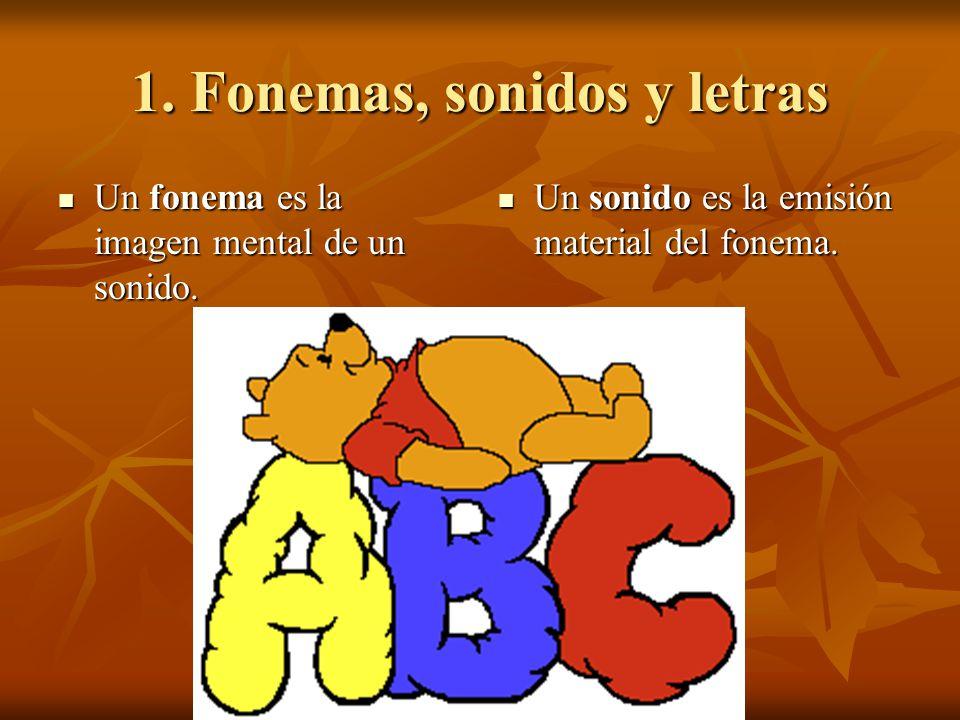 1. Fonemas, sonidos y letras