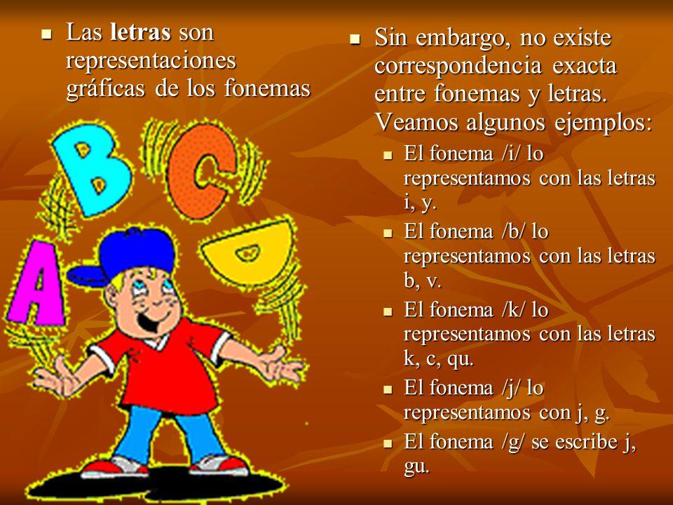 Las letras son representaciones gráficas de los fonemas