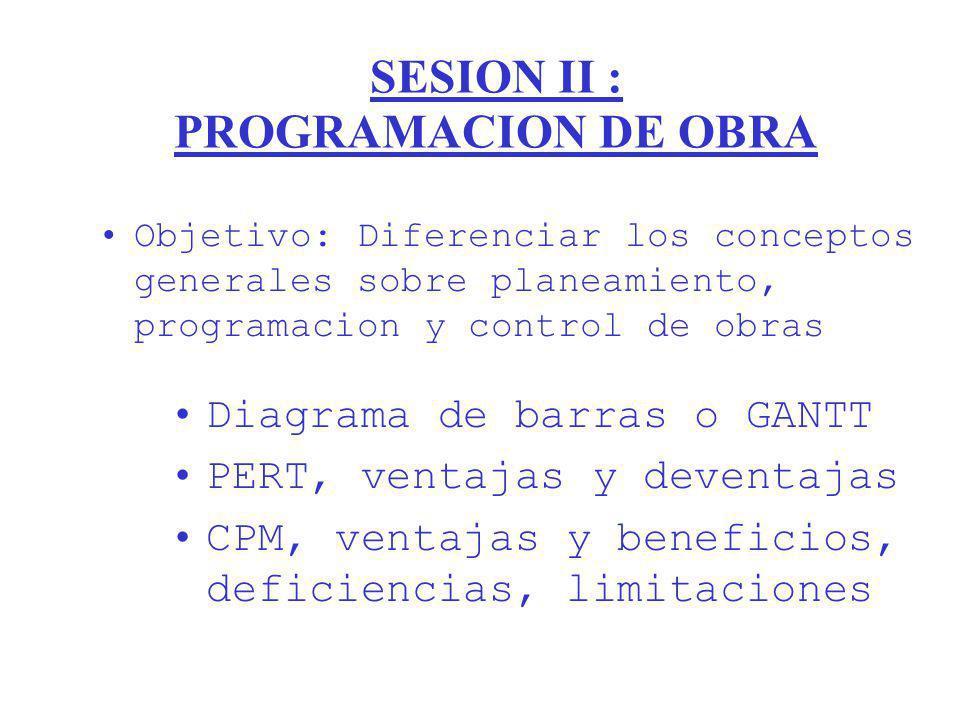 SESION II : PROGRAMACION DE OBRA
