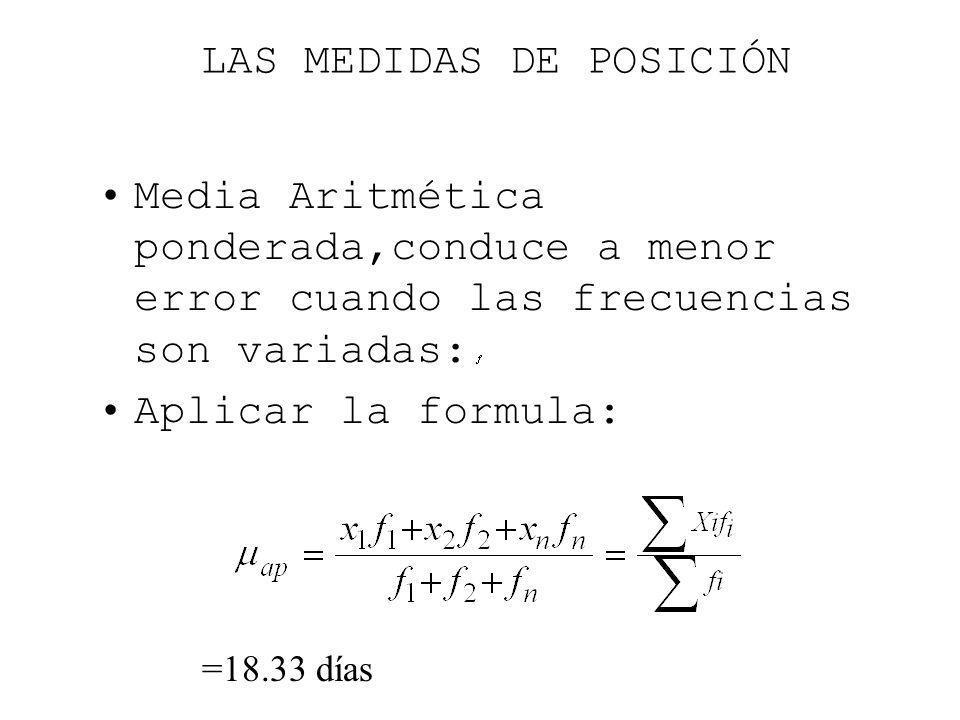 LAS MEDIDAS DE POSICIÓN