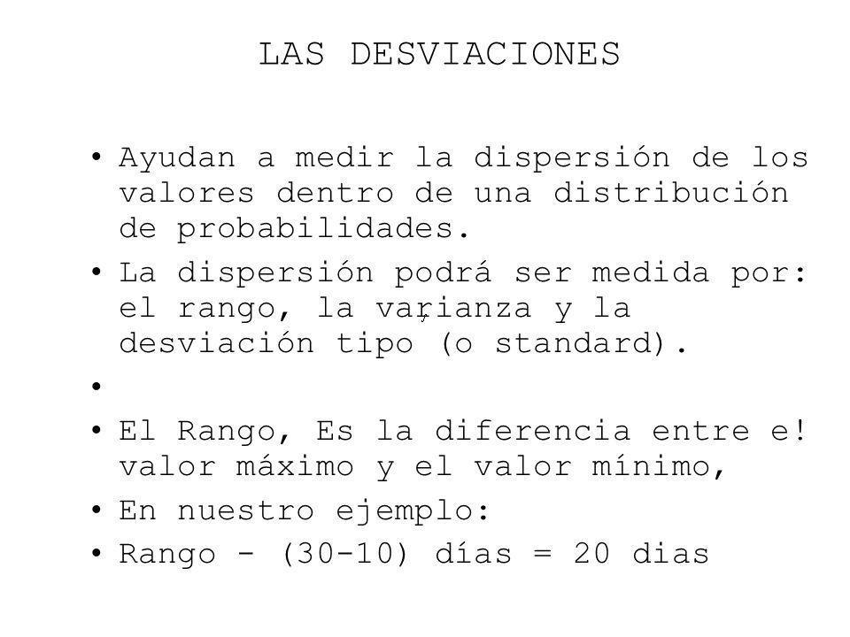 LAS DESVIACIONES Ayudan a medir la dispersión de los valores dentro de una distribución de probabilidades.