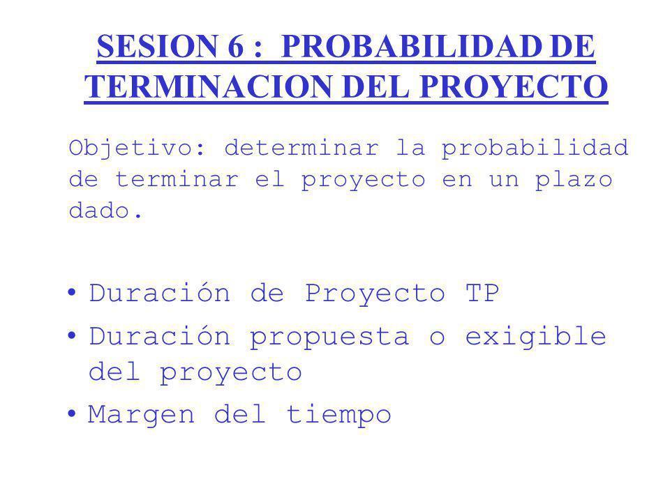 SESION 6 : PROBABILIDAD DE TERMINACION DEL PROYECTO
