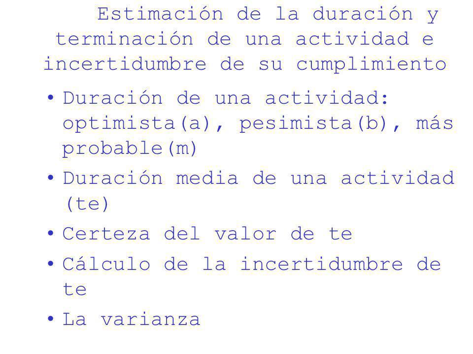Estimación de la duración y terminación de una actividad e incertidumbre de su cumplimiento