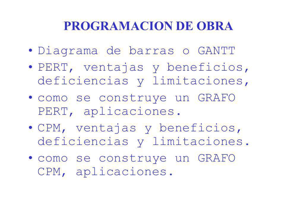 PROGRAMACION DE OBRA Diagrama de barras o GANTT. PERT, ventajas y beneficios, deficiencias y limitaciones,