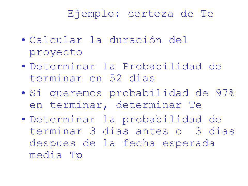 Ejemplo: certeza de Te Calcular la duración del proyecto. Determinar la Probabilidad de terminar en 52 dias.