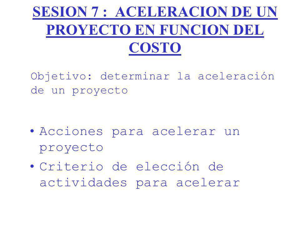 SESION 7 : ACELERACION DE UN PROYECTO EN FUNCION DEL COSTO