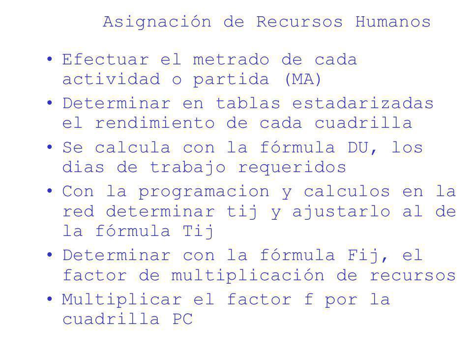 Asignación de Recursos Humanos