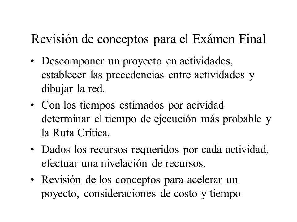 Revisión de conceptos para el Exámen Final
