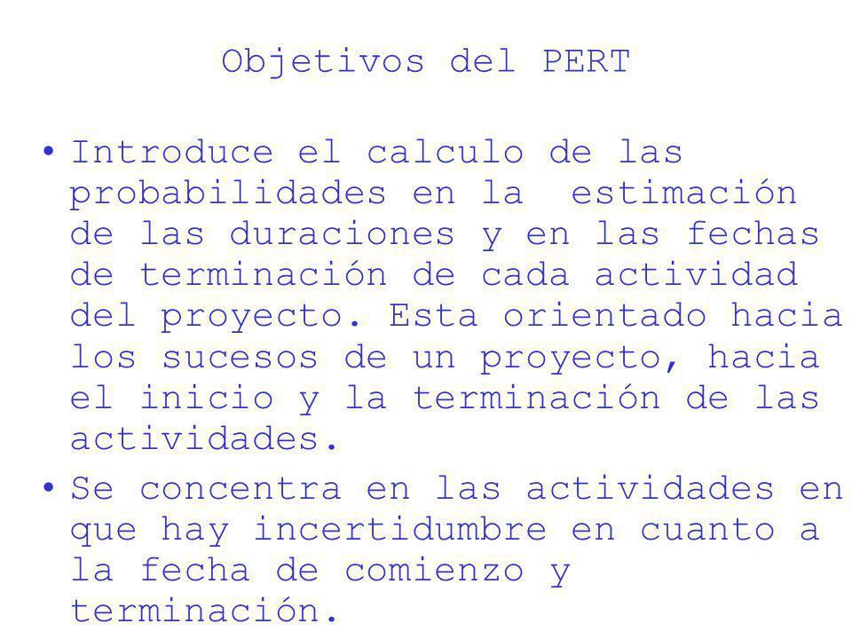 Objetivos del PERT