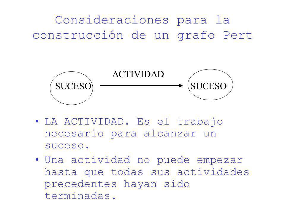 Consideraciones para la construcción de un grafo Pert